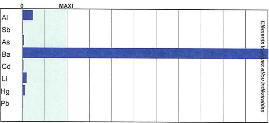 analyse poils-3