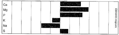 05-2015-analyse-poils-6